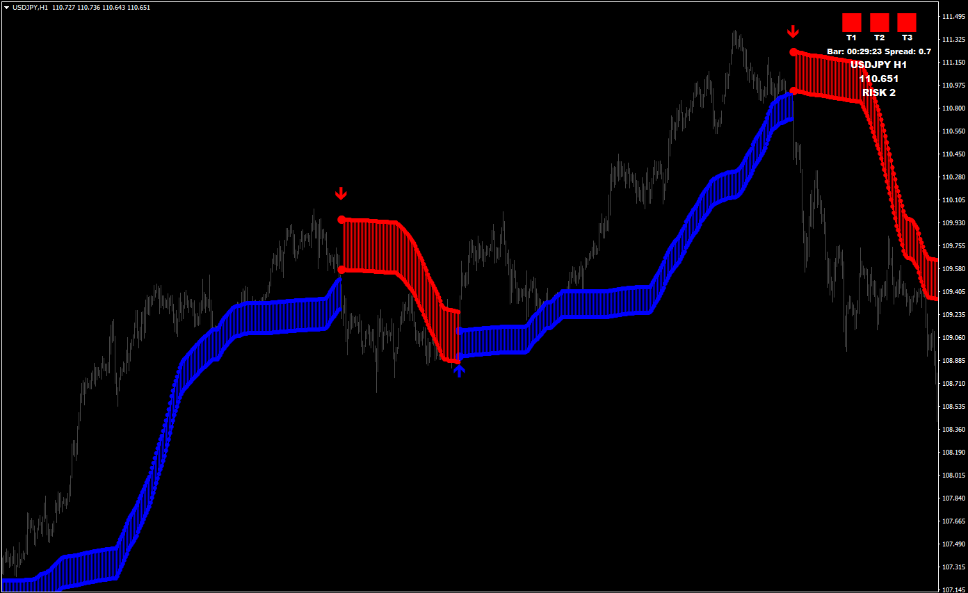 Venom trading system
